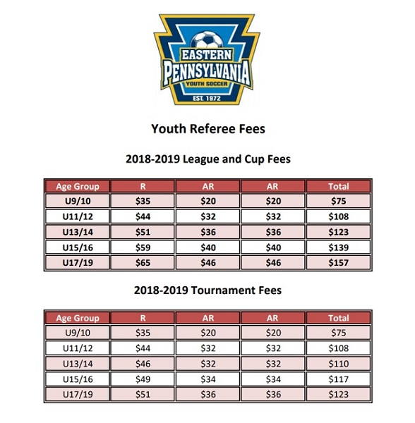 referee_fees_2018-19_588x600